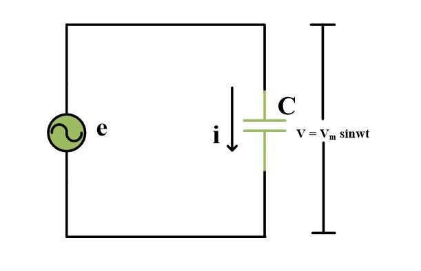 Inductive and Capacitive Reactance | Definition & Formula