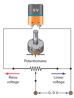 Voltage control potentiometer circuit.