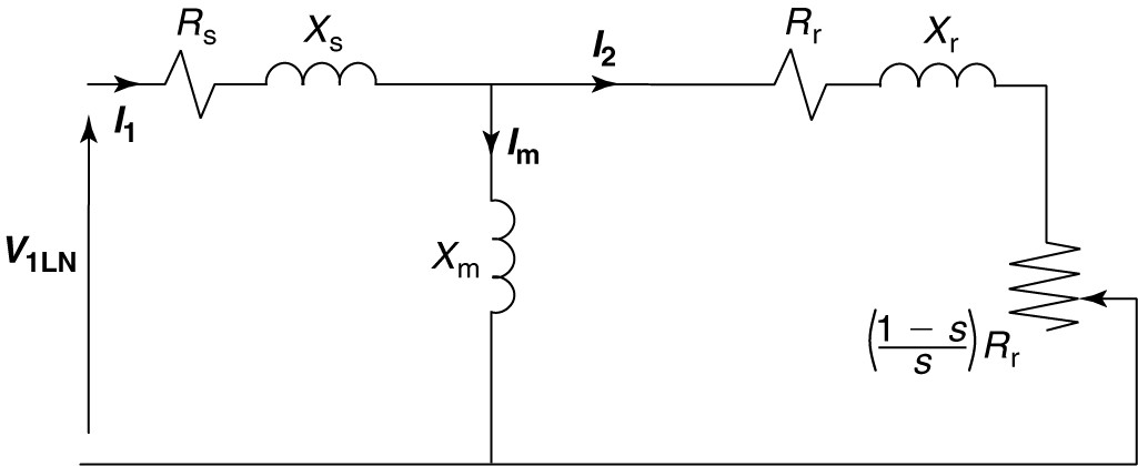 Per-phase induction motor equivalent circuit