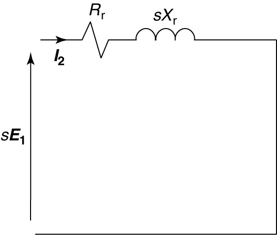 Rotor circuit at slip frequency