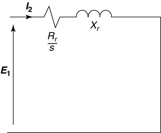 Rotor equivalent circuit referred to stator frequency
