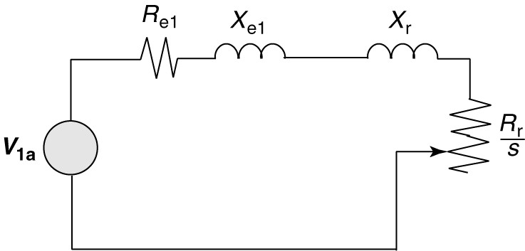 Simplified equivalent circuit for the induction machine