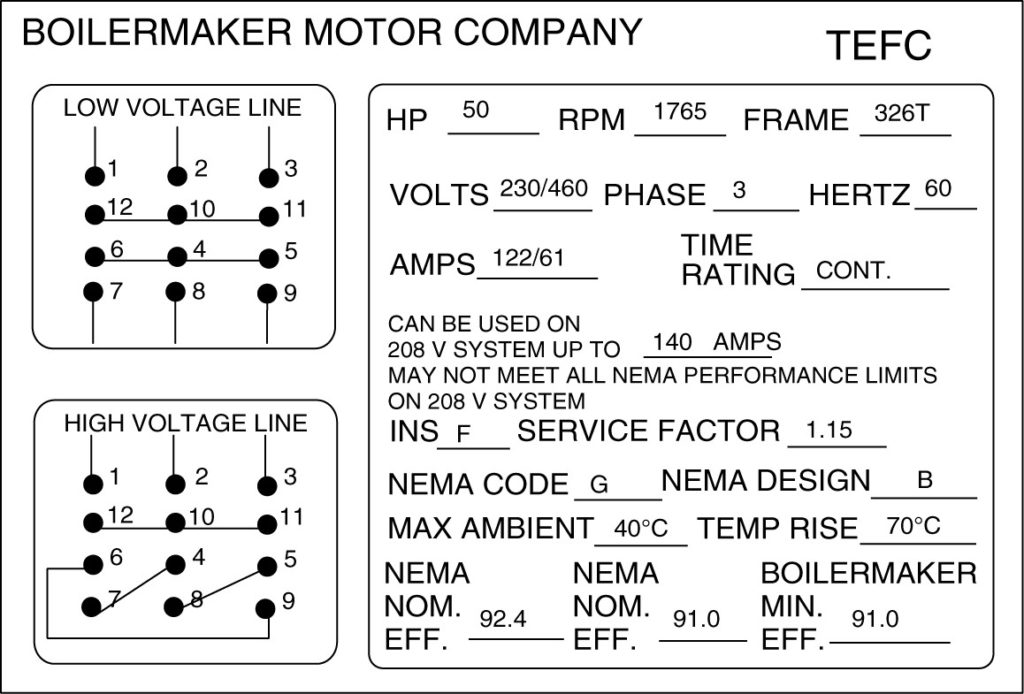Typical induction motor nameplate information