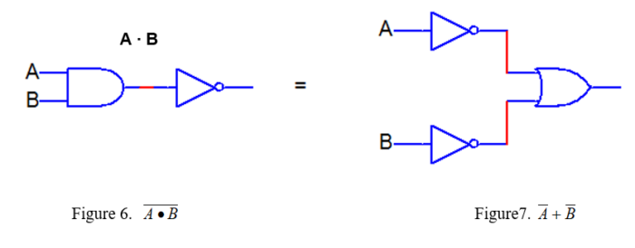 De Morgan Theorem 1