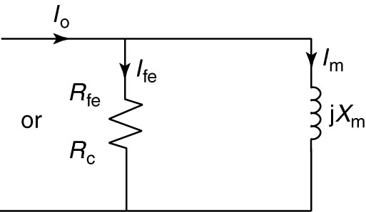Equivalent circuit of transformer core.