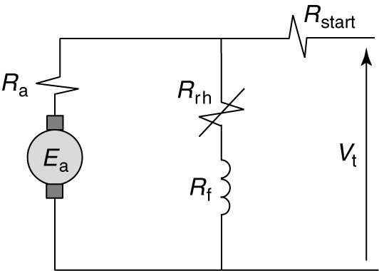 DC Motor Starters and Their Circuit Diagram | Electrical Academia