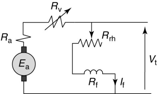 Equivalent circuit of a shunt DC motor with armature resistance control