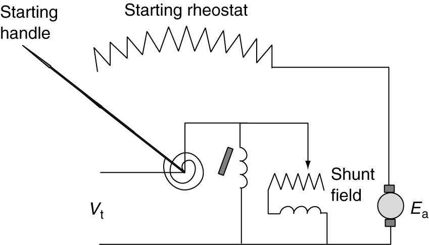 dc motor starters and their circuit diagram