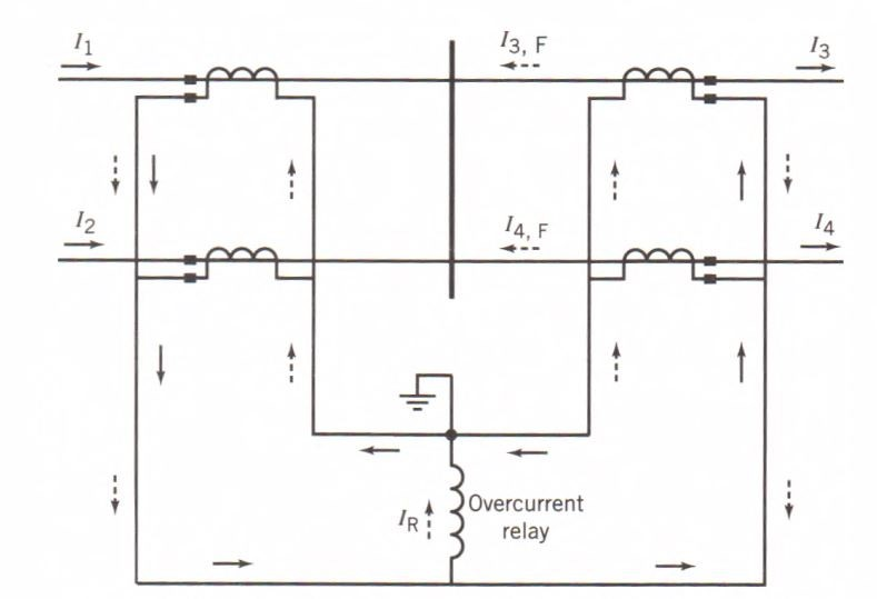 Bus protection using an overcurrent relay | Electrical Academia