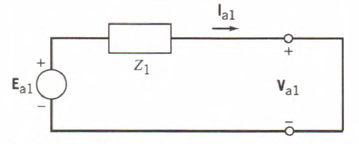 Sequence network for a three-phase fault.