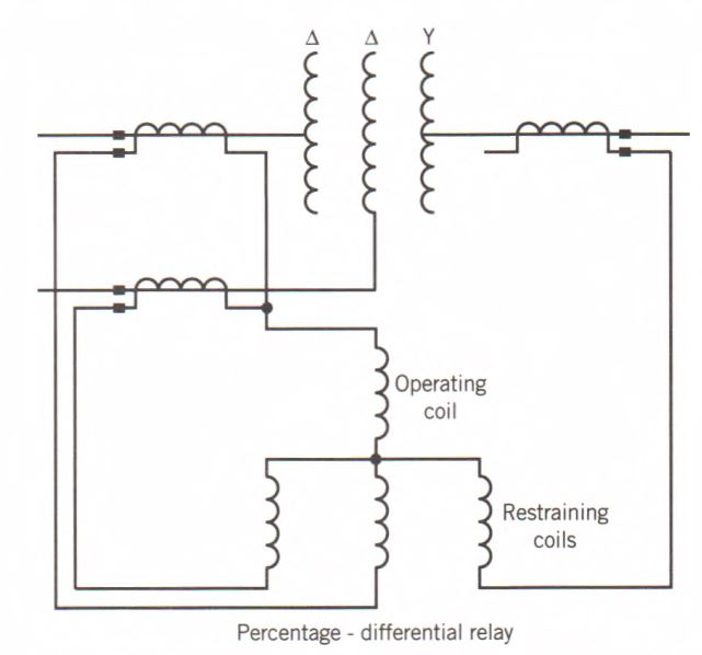 Three-winding transformer protection