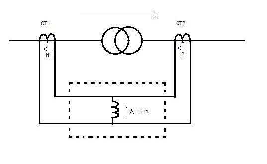 power transformer differential protection
