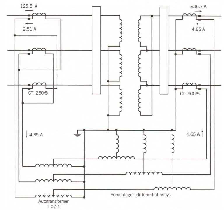 Protective Relaying Principles and Applications | Electrical
