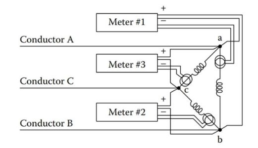 Measuring power of a delta circuit in three single phase wattmeters