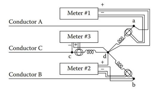 Measuring power of a wye circuit in three single phase wattmeters