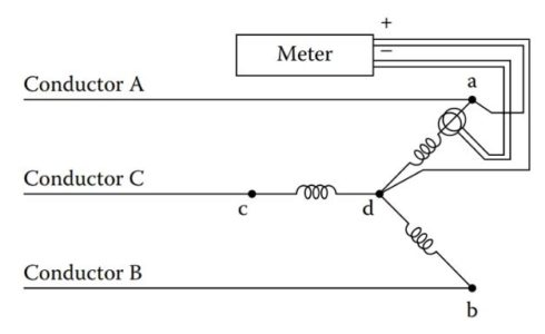 Measuring power of a wye circuit.