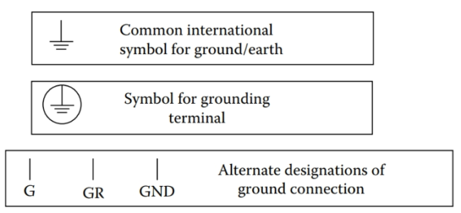 electrical grounding symbols