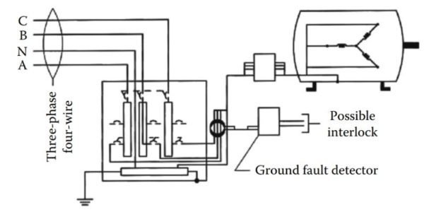 ground fault detector
