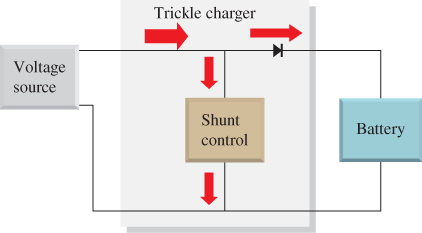 battery charger types | trickle & float charger working ... circuit diagram 12v battery charger trickle charger circuit diagram #14