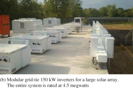 modular grid-tied Inverter Units