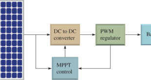 Maximum power point tracking (MPPT) Charge Controller Circuit Diagram