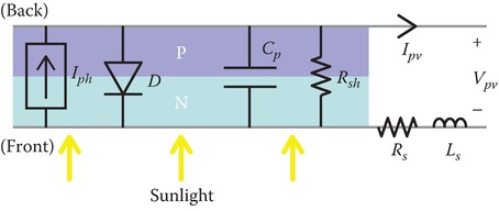 PV cell basic structure electrical model components with parasitic components