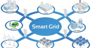 smart grid implementation issues