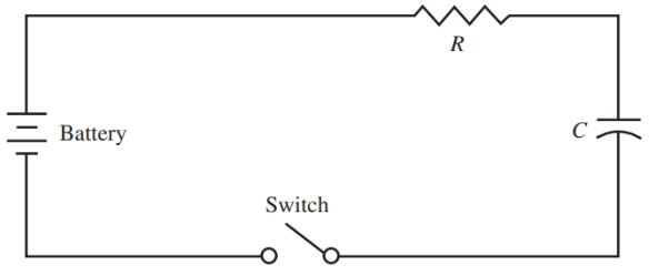 series RC circuit demonstrates the transient response of a capacitor