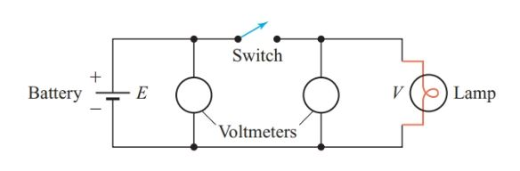 Measuring source voltage and voltage drop in a basic electric circuit
