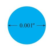 A circle with diameter of one mil