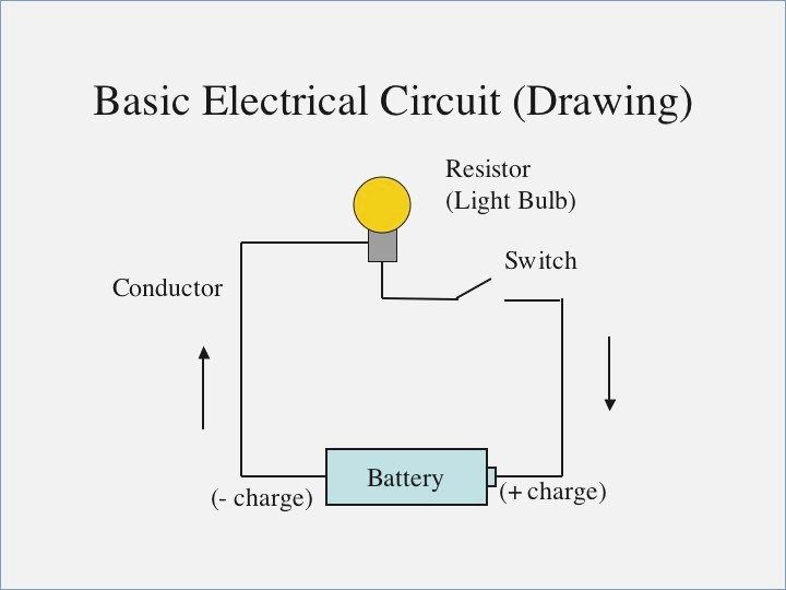simple wiring diagrams electricity basic electrical circuit: theory, components, working ... car headlight simple wiring diagrams