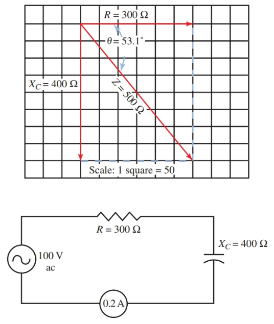 relation between resistance and reactance in RC Circuit