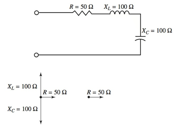 resonance in RLC Circuit
