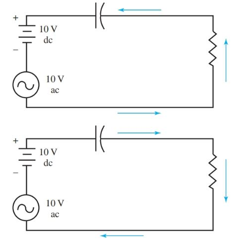 ac generator and dc source are connected in series to the RC circuit