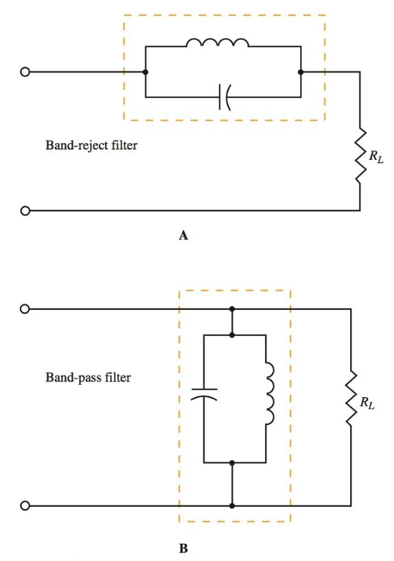 parallel tuned circuit as a band-reject and band-pass filter