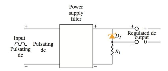 Zener diode as a shunt voltage regulator.