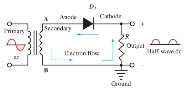 power supply  definition  functions  u0026 components