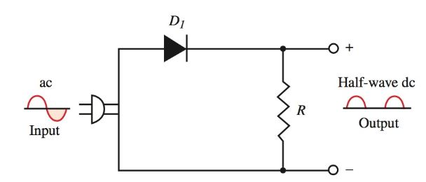 Half-wave rectification without a transformer.
