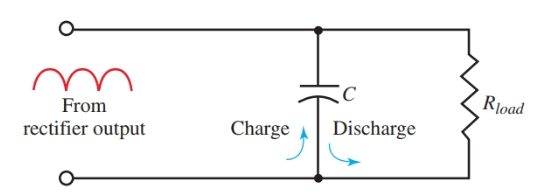 Filtering action of a capacitor.