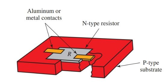Resistors made on an integrated circuit