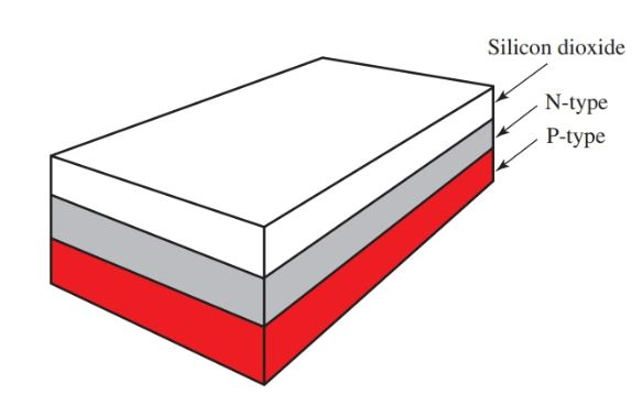 A silicon dioxide layer is placed on top of the N-type layer.