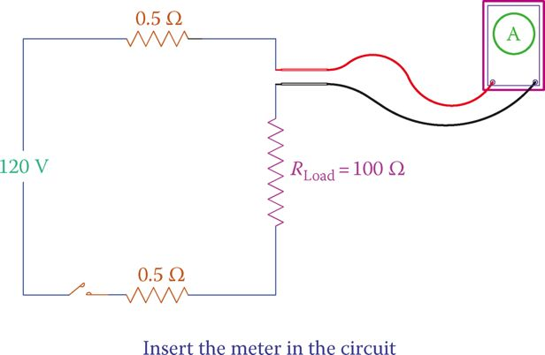 Step 2 for measuring the current in a circuit.