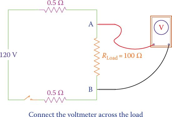 Measurement of the voltage across two points.