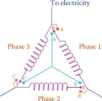 Schematic of a star-delta switch for starting three-phase motors.