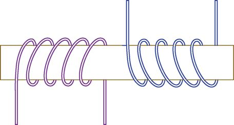 Two possible ways of winding a wire around a core of transformer