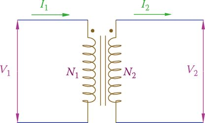 Number of turns N, voltage V and current I in the primary and secondary circuits of a transformer.