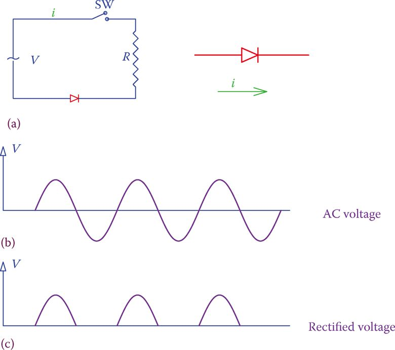 Half-wave rectifier circuit