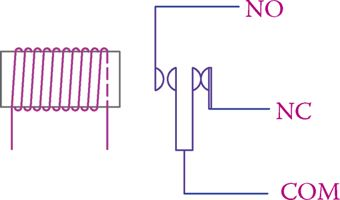 Schematic of the operation of a relay.