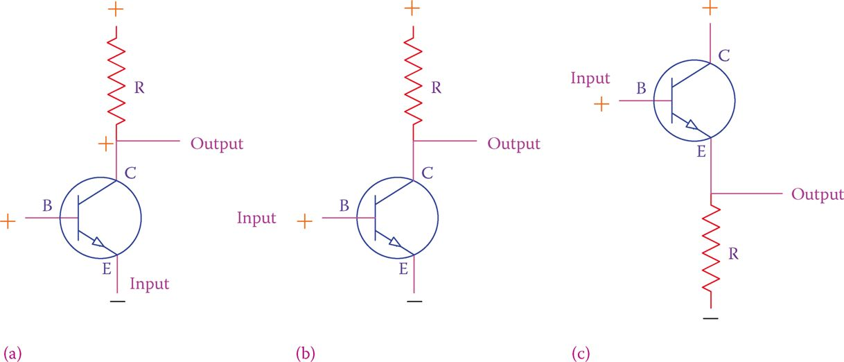 Three modes of operation of transistors