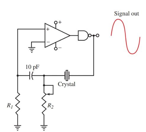 Crystal oscillator using an op-amp.